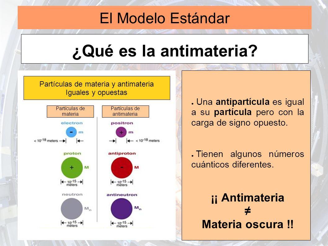 El Modelo Estándar Una antipartícula es igual a su partícula pero con la carga de signo opuesto. Tienen algunos números cuánticos diferentes. ¡¡ Antim