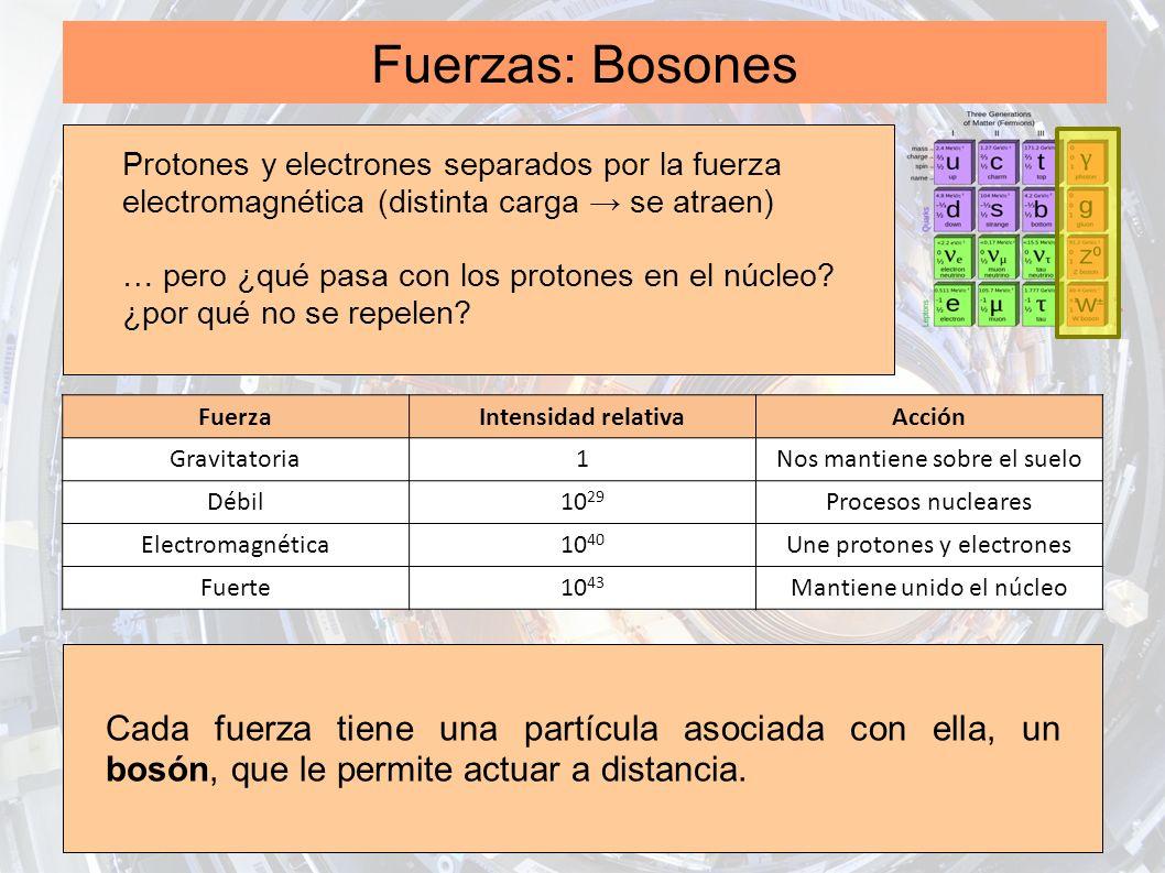Fuerzas: Bosones Protones y electrones separados por la fuerza electromagnética (distinta carga se atraen) … pero ¿qué pasa con los protones en el núc