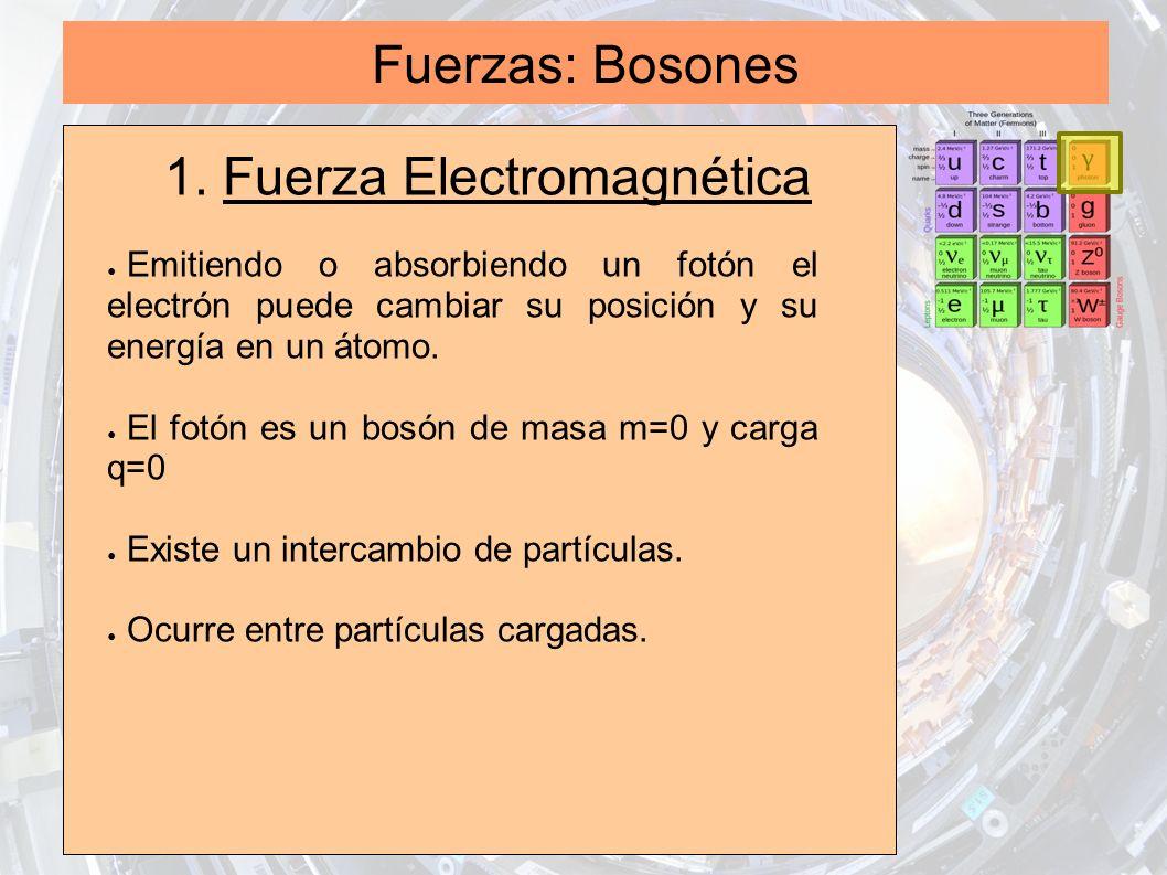 Fuerzas: Bosones 1. Fuerza Electromagnética Emitiendo o absorbiendo un fotón el electrón puede cambiar su posición y su energía en un átomo. El fotón