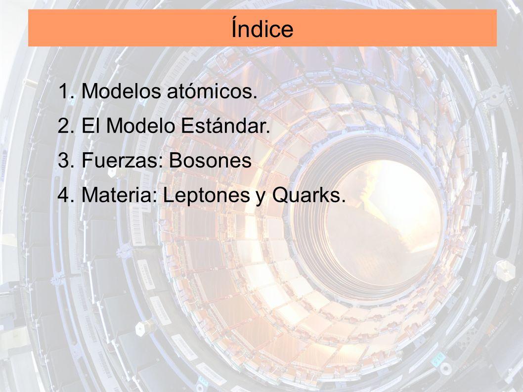 Índice 1.Modelos atómicos. 1. Modelo de Dalton. 2.