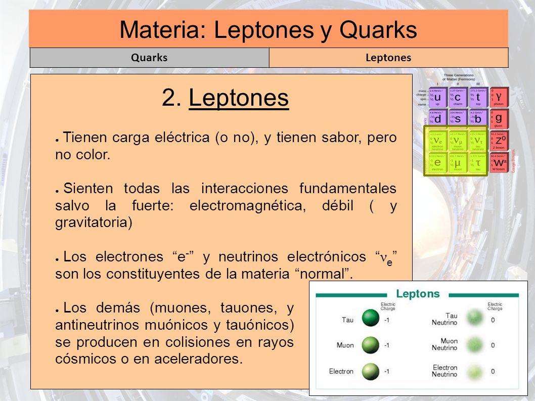 Materia: Leptones y Quarks 2. Leptones Tienen carga eléctrica (o no), y tienen sabor, pero no color. Sienten todas las interacciones fundamentales sal