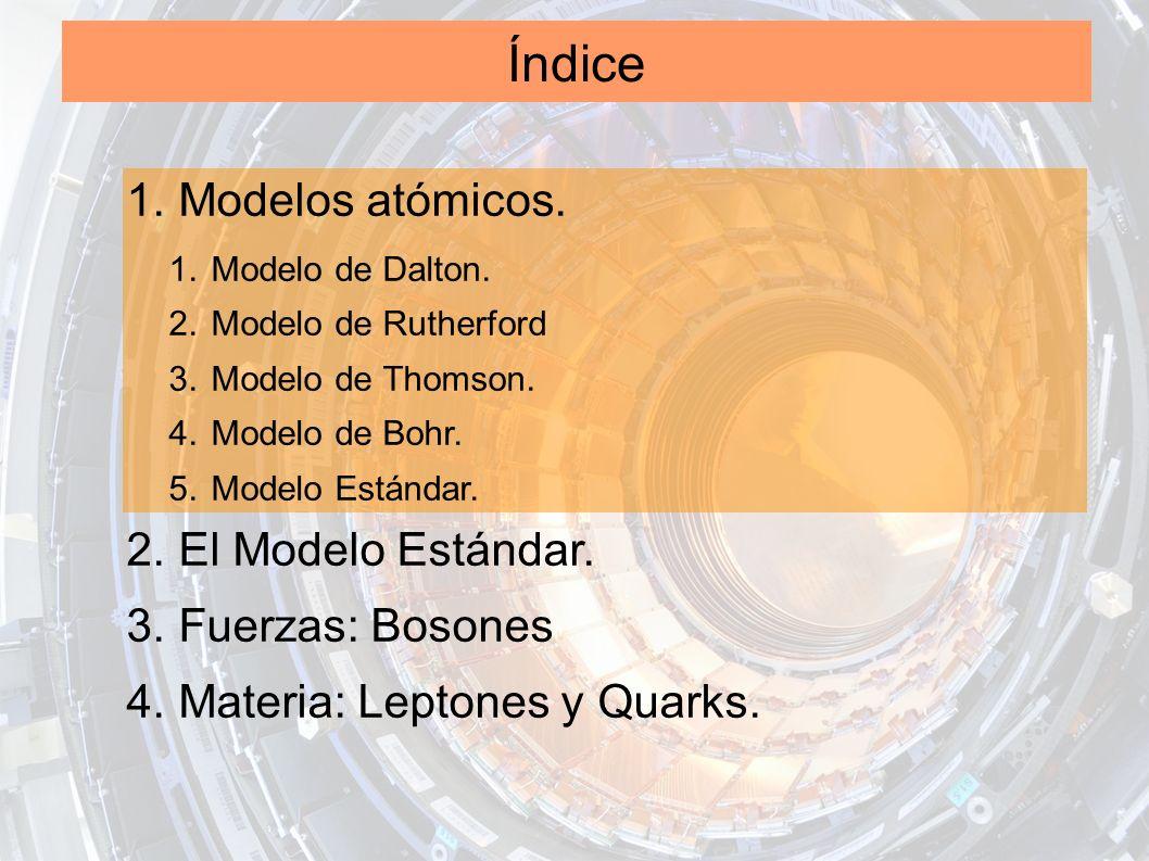 Índice 1. Modelos atómicos. 1. Modelo de Dalton. 2. Modelo de Rutherford 3. Modelo de Thomson. 4. Modelo de Bohr. 5. Modelo Estándar. 2. El Modelo Est