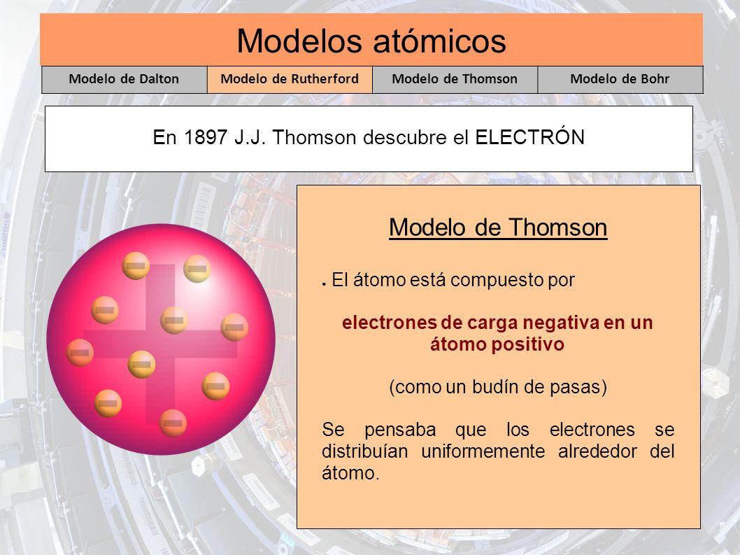 Modelo de Thomson El átomo está compuesto por electrones de carga negativa en un átomo positivo (como un budín de pasas) Se pensaba que los electrones