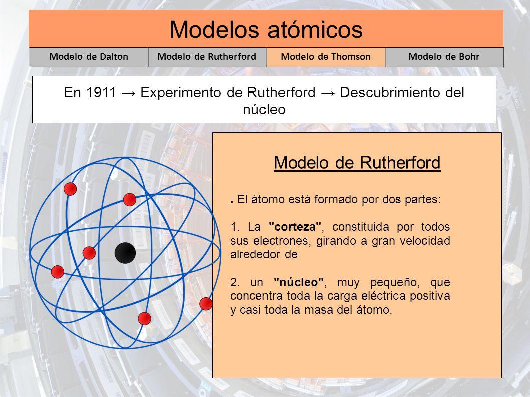Modelos atómicos Modelo de Rutherford El átomo está formado por dos partes: 1. La
