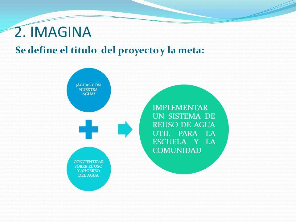 2.IMAGINA Se define el titulo del proyecto y la meta: ¡AGUAS CON NUESTRA AGUA.