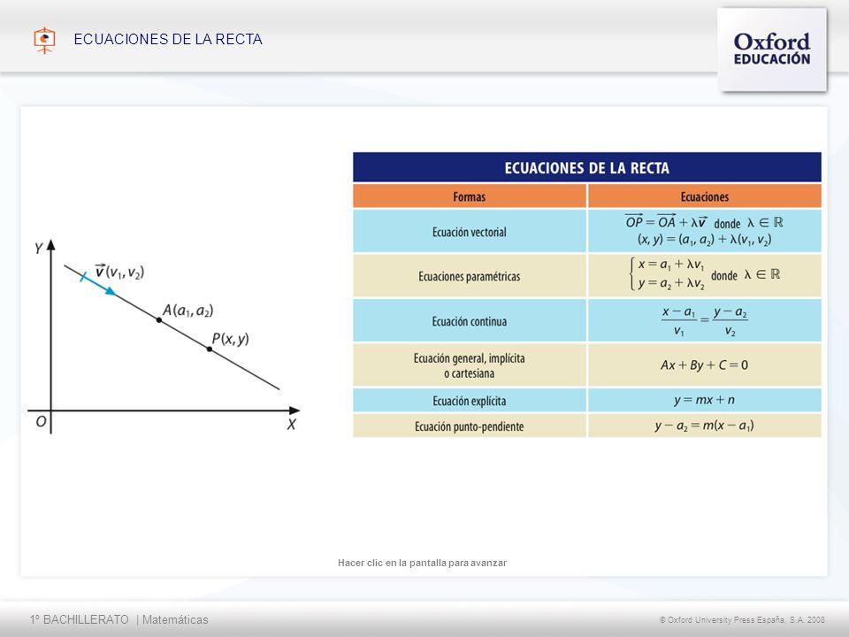 1º BACHILLERATO   Matemáticas © Oxford University Press España, S.A. 2008 Hacer clic en la pantalla para avanzar ECUACIONES DE LA RECTA
