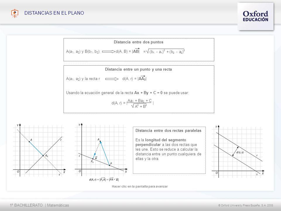 1º BACHILLERATO   Matemáticas © Oxford University Press España, S.A. 2008 Hacer clic en la pantalla para avanzar DISTANCIAS EN EL PLANO Distancia entr