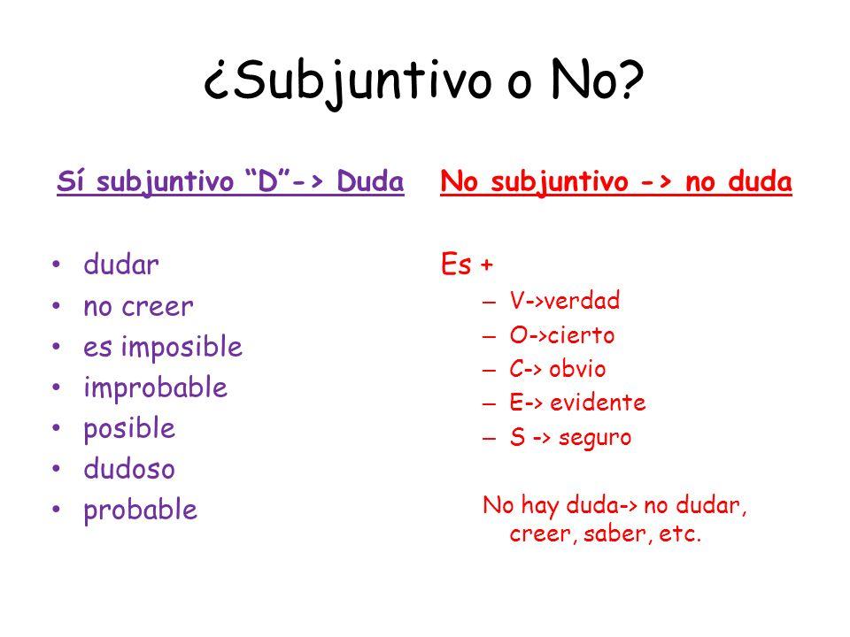 ¿Subjuntivo o No? Sí subjuntivo D-> Duda dudar no creer es imposible improbable posible dudoso probable No subjuntivo -> no duda Es + – V->verdad – O-