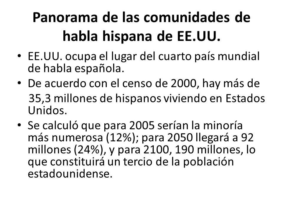 Panorama de las comunidades de habla hispana de EE.UU. EE.UU. ocupa el lugar del cuarto país mundial de habla española. De acuerdo con el censo de 200