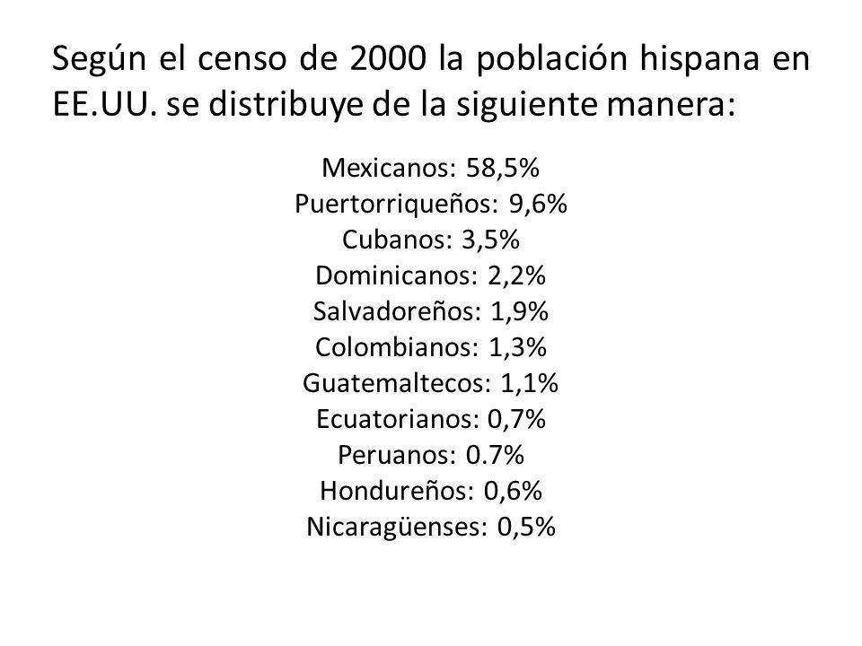 Según el censo de 2000 la población hispana en EE.UU. se distribuye de la siguiente manera: Mexicanos: 58,5% Puertorriqueños: 9,6% Cubanos: 3,5% Domin