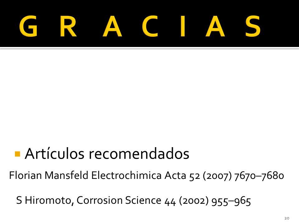 Artículos recomendados 20 Florian Mansfeld Electrochimica Acta 52 (2007) 7670–7680 S Hiromoto, Corrosion Science 44 (2002) 955–965