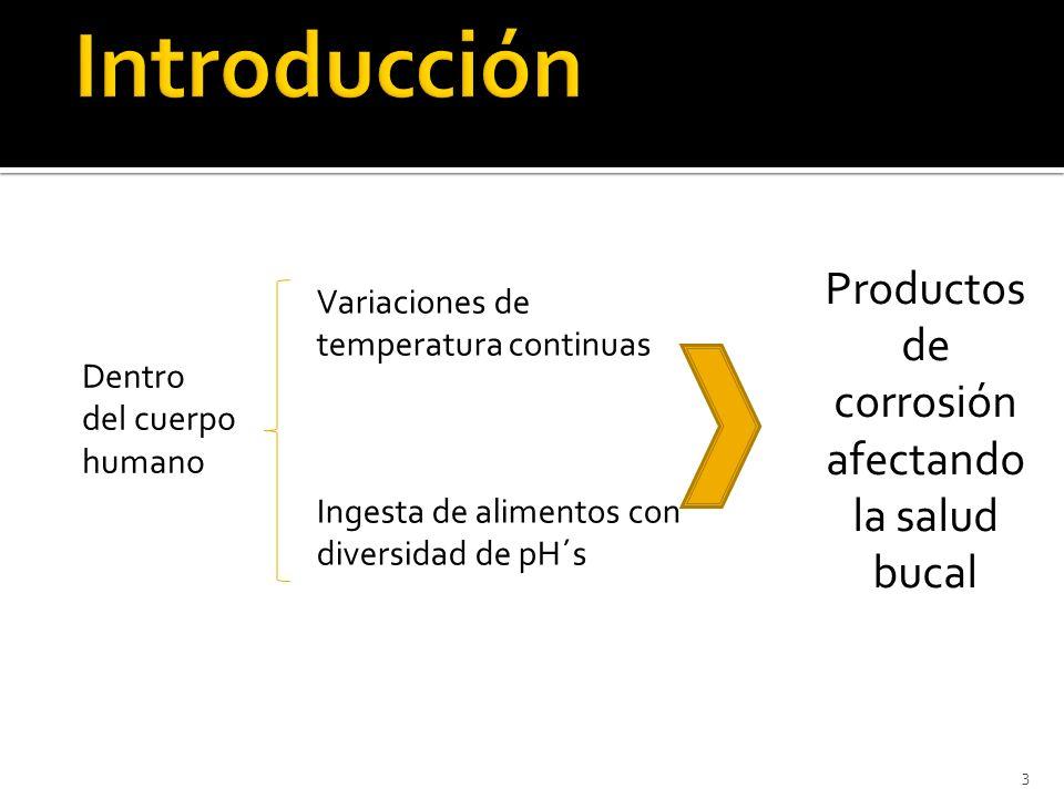 3 Dentro del cuerpo humano Productos de corrosión afectando la salud bucal Ingesta de alimentos con diversidad de pH´s Variaciones de temperatura cont