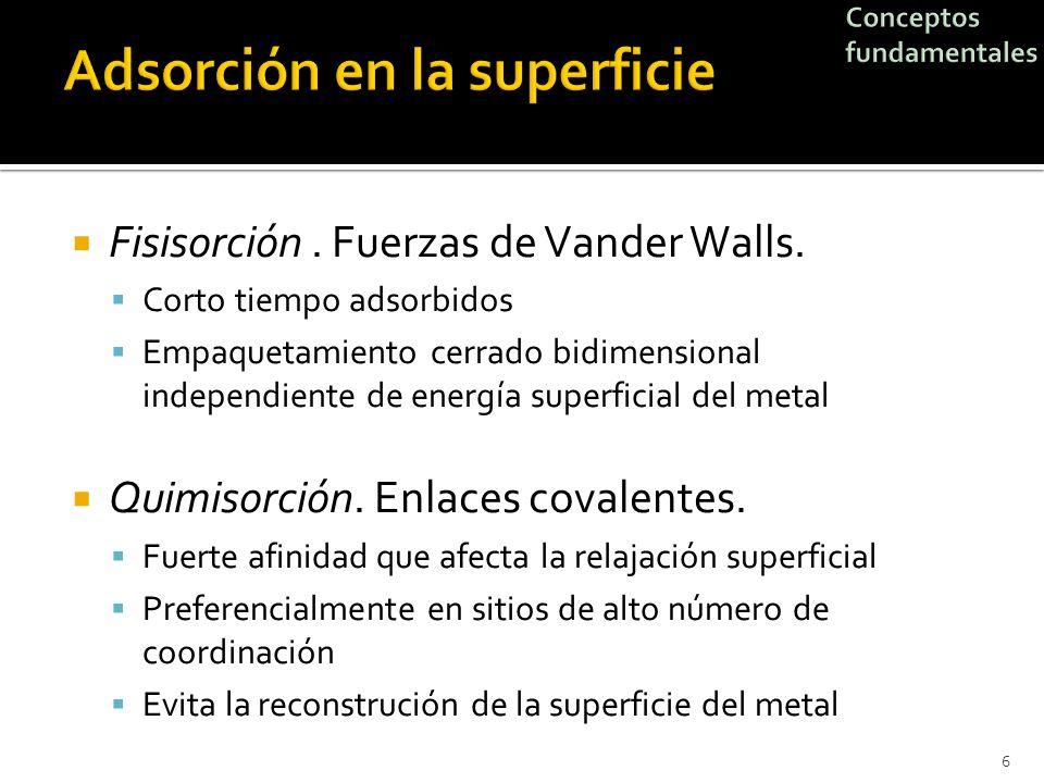 Fisisorción. Fuerzas de Vander Walls. Corto tiempo adsorbidos Empaquetamiento cerrado bidimensional independiente de energía superficial del metal Qui