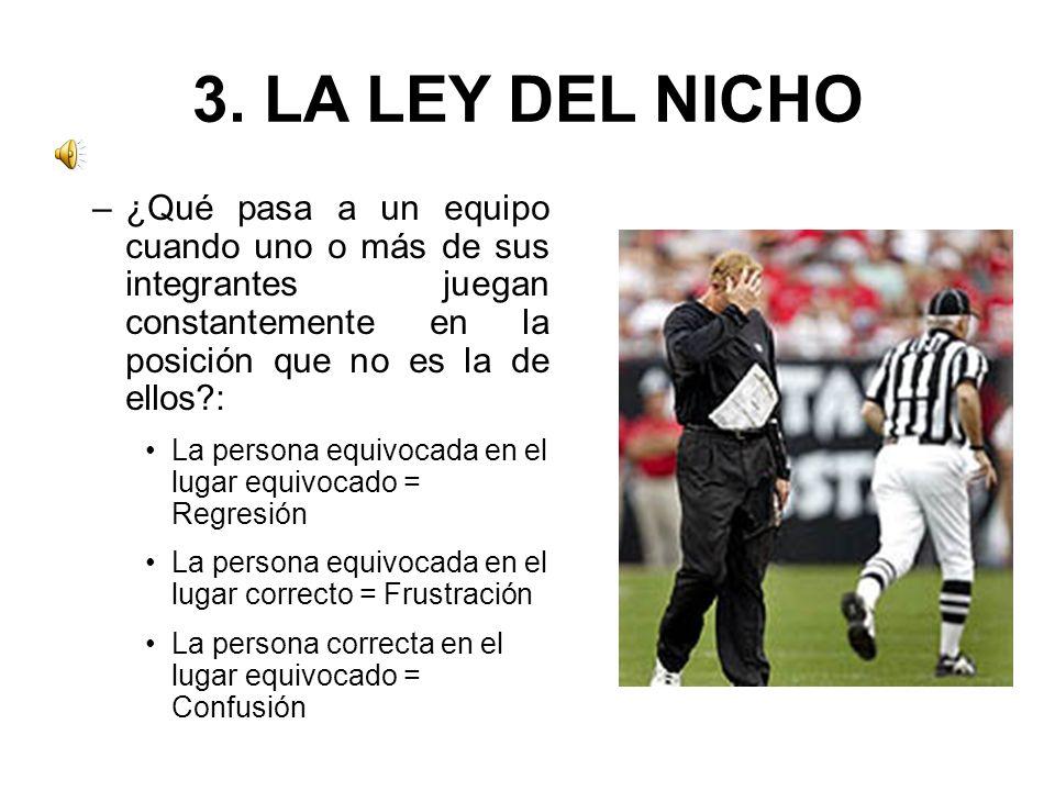 3. LA LEY DEL NICHO –¿Qué pasa a un equipo cuando uno o más de sus integrantes juegan constantemente en la posición que no es la de ellos?: La persona