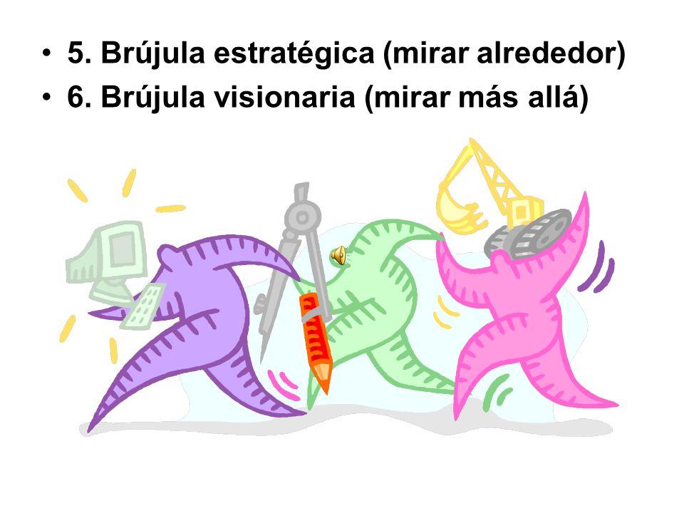 5. Brújula estratégica (mirar alrededor) 6. Brújula visionaria (mirar más allá)