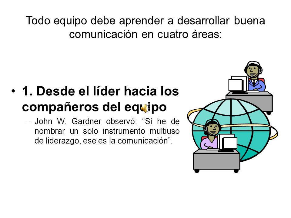 Todo equipo debe aprender a desarrollar buena comunicación en cuatro áreas: 1.