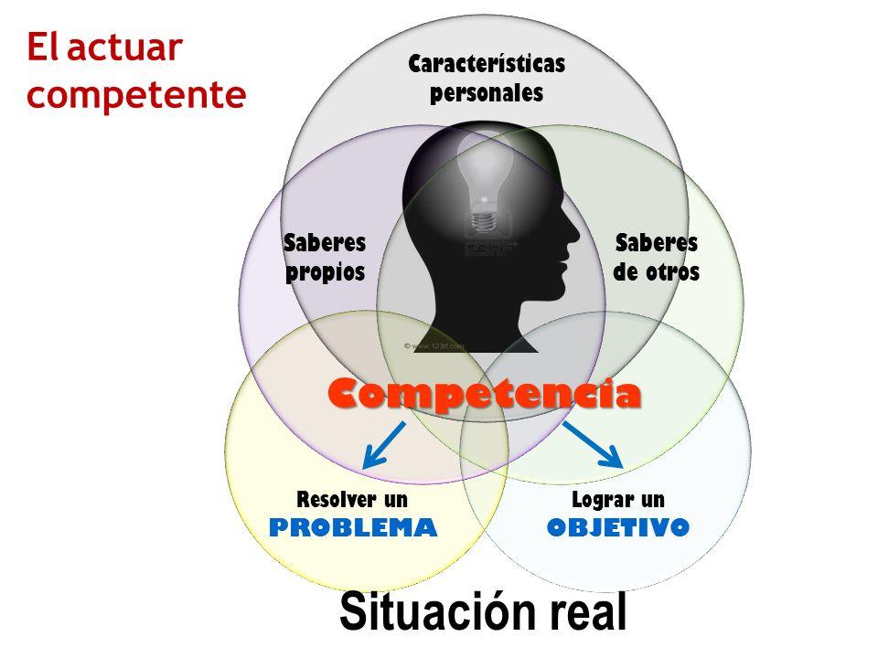 Saberes propios Saberes de otros Características personales Resolver un PROBLEMA Lograr un OBJETIVO Competencia Situación real El actuar competente