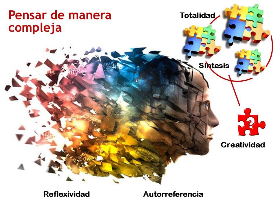 Pensar de manera compleja Totalidad Síntesis Creatividad Reflexividad Autorreferencia