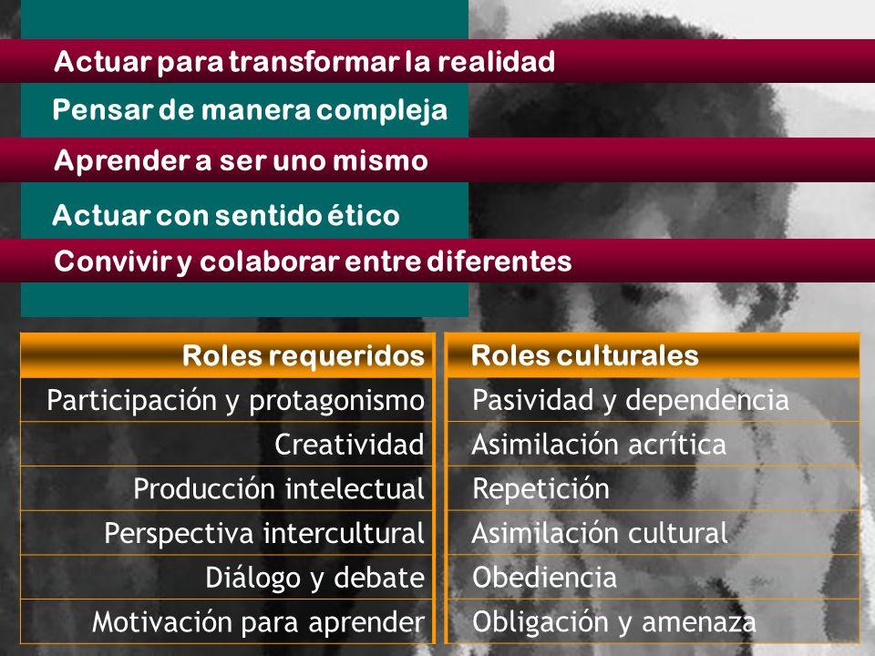 31/07/10 Roles requeridos Participación y protagonismo Creatividad Producción intelectual Perspectiva intercultural Diálogo y debate Motivación para a