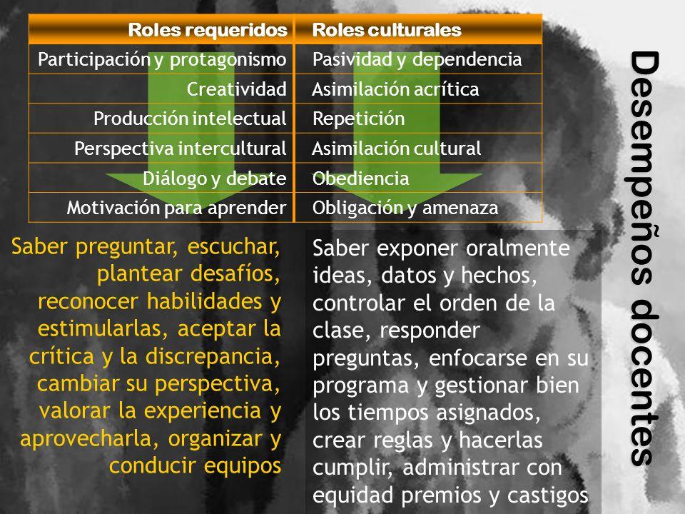 31/07/10 Roles requeridos Roles culturales Participación y protagonismo Pasividad y dependencia Creatividad Asimilación acrítica Producción intelectua
