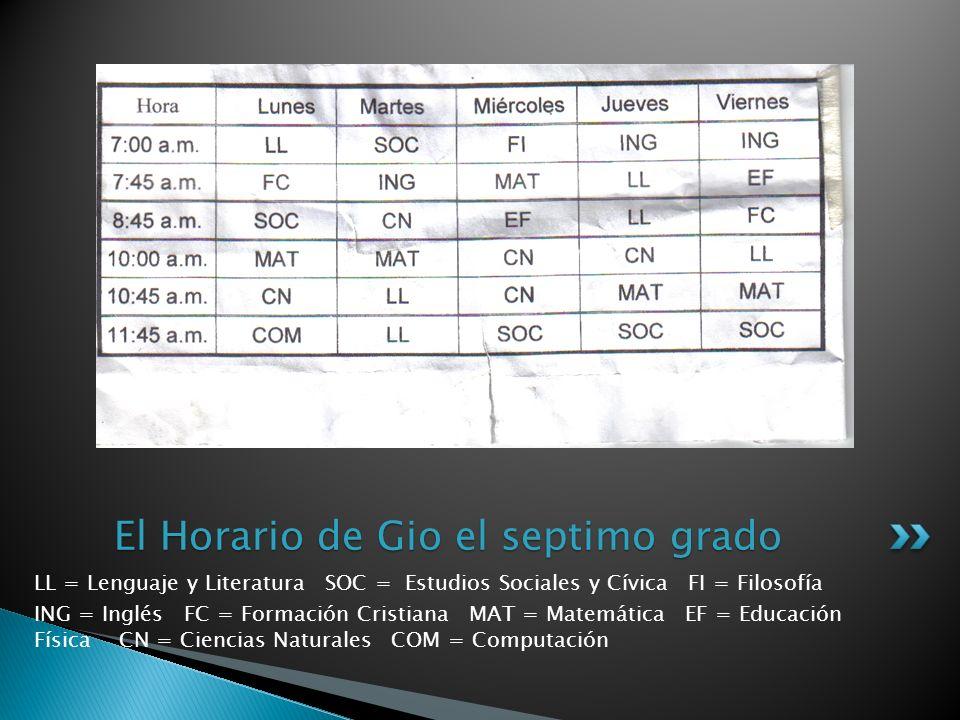 LL = Lenguaje y Literatura SOC = Estudios Sociales y Cívica FI = Filosofía ING = Inglés FC = Formación Cristiana MAT = Matemática EF = Educación Físic