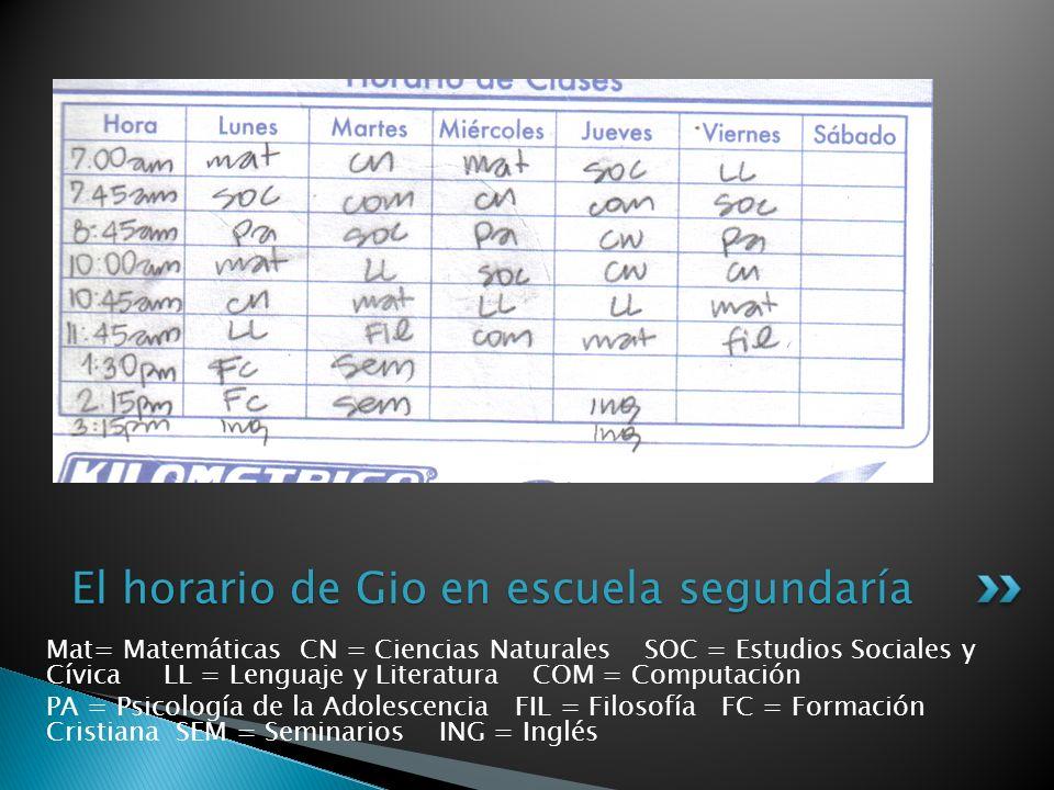 Mat= Matemáticas CN = Ciencias Naturales SOC = Estudios Sociales y Cívica LL = Lenguaje y Literatura COM = Computación PA = Psicología de la Adolescen