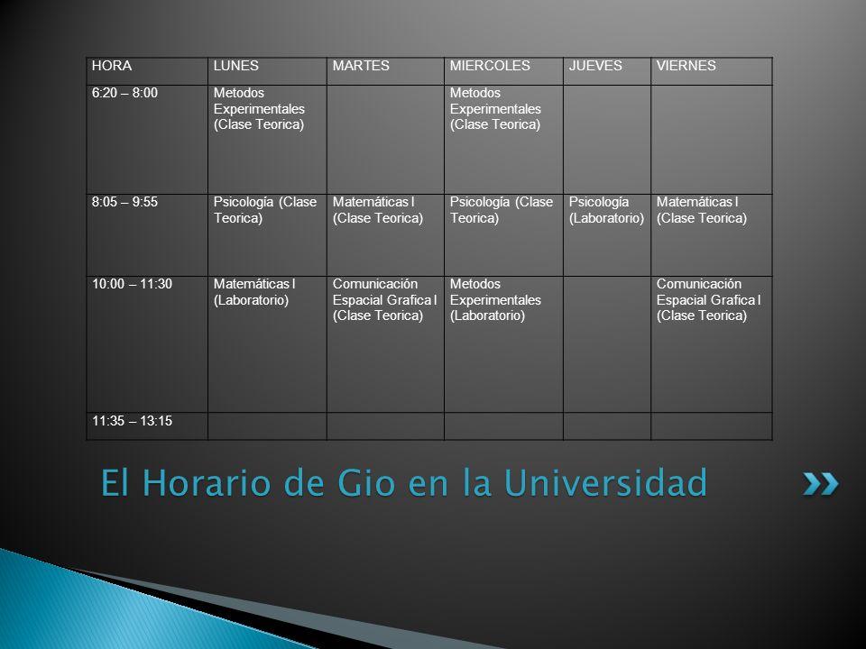 El Horario de Gio en la Universidad HORALUNESMARTESMIERCOLESJUEVESVIERNES 6:20 – 8:00Metodos Experimentales (Clase Teorica) 8:05 – 9:55Psicología (Clase Teorica) Matemáticas I (Clase Teorica) Psicología (Clase Teorica) Psicología (Laboratorio) Matemáticas I (Clase Teorica) 10:00 – 11:30Matemáticas I (Laboratorio) Comunicación Espacial Grafica I (Clase Teorica) Metodos Experimentales (Laboratorio) Comunicación Espacial Grafica I (Clase Teorica) 11:35 – 13:15