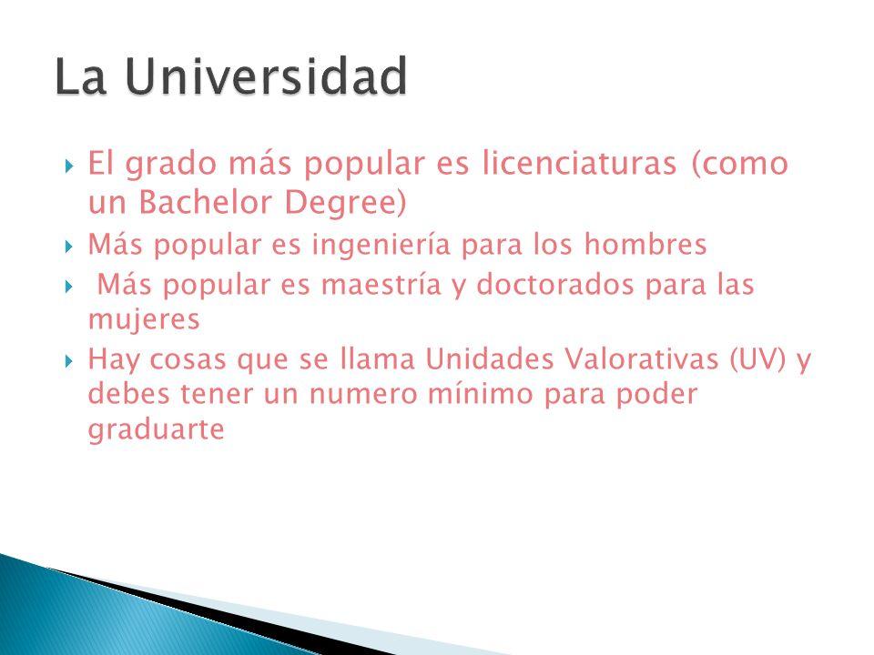 El grado más popular es licenciaturas (como un Bachelor Degree) Más popular es ingeniería para los hombres Más popular es maestría y doctorados para las mujeres Hay cosas que se llama Unidades Valorativas (UV) y debes tener un numero mínimo para poder graduarte