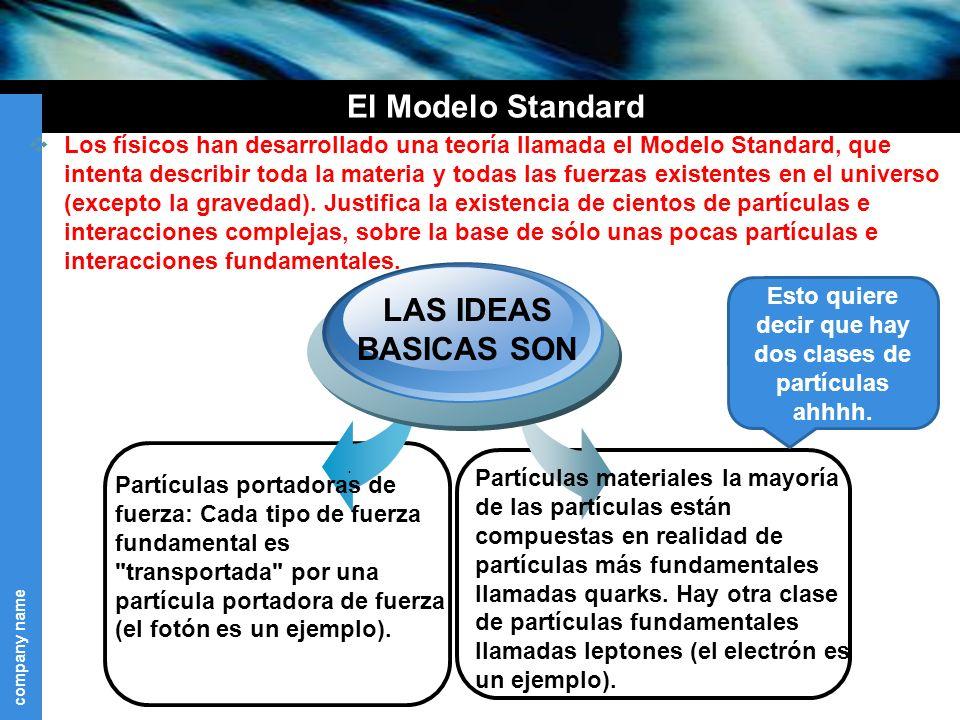 company name El Modelo Standard LAS IDEAS BASICAS SON.