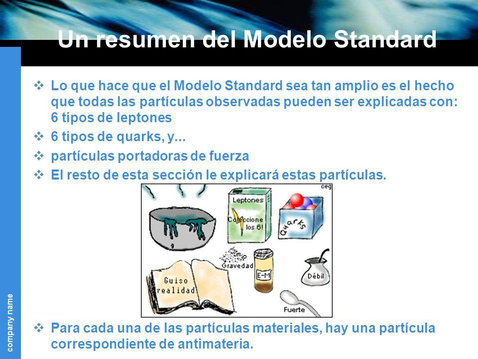 company name Un resumen del Modelo Standard Lo que hace que el Modelo Standard sea tan amplio es el hecho que todas las partículas observadas pueden ser explicadas con: 6 tipos de leptones 6 tipos de quarks, y...