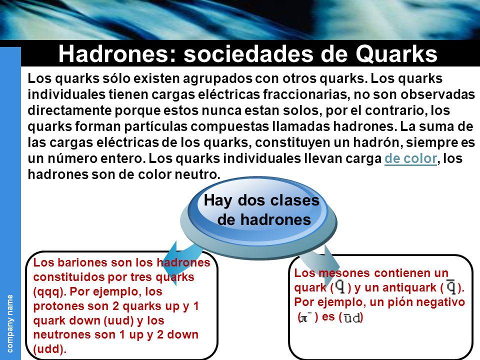 company name Hadrones: sociedades de Quarks Hay dos clases de hadrones.