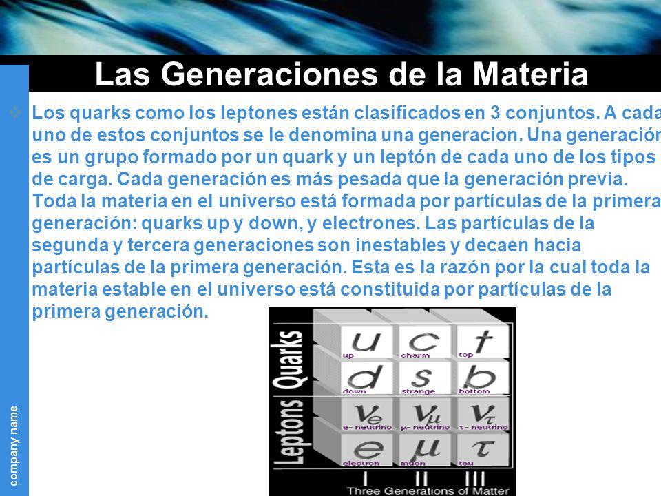 company name Las Generaciones de la Materia Los quarks como los leptones están clasificados en 3 conjuntos.