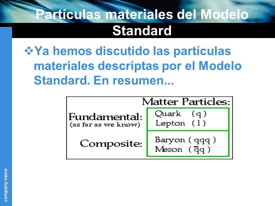 company name Partículas materiales del Modelo Standard Ya hemos discutido las partículas materiales descriptas por el Modelo Standard.