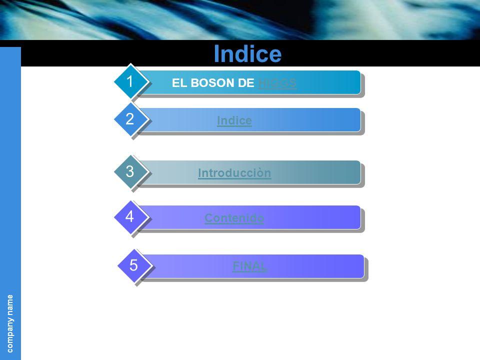 company name Clasificación de Partículas Las partículas de materia y las partículas portadoras de fuerza, o partículas fundamentales.