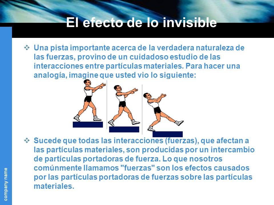 company name El efecto de lo invisible Una pista importante acerca de la verdadera naturaleza de las fuerzas, provino de un cuidadoso estudio de las interacciones entre partículas materiales.