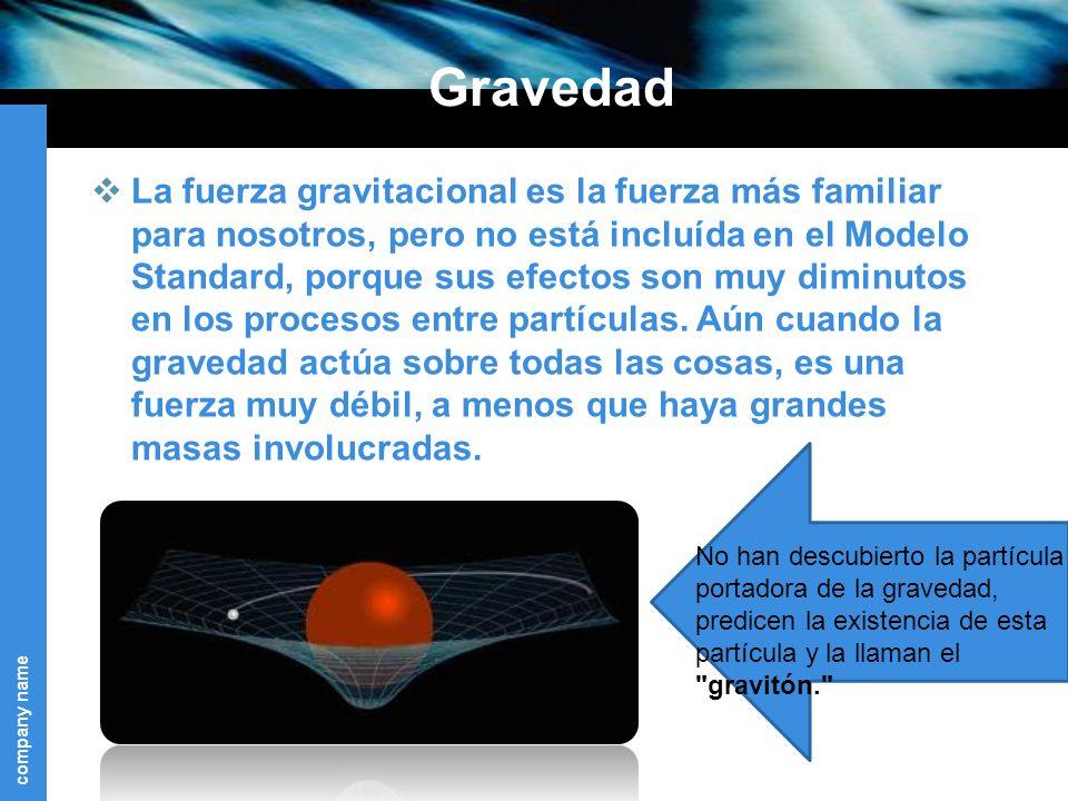company name Gravedad La fuerza gravitacional es la fuerza más familiar para nosotros, pero no está incluída en el Modelo Standard, porque sus efectos son muy diminutos en los procesos entre partículas.