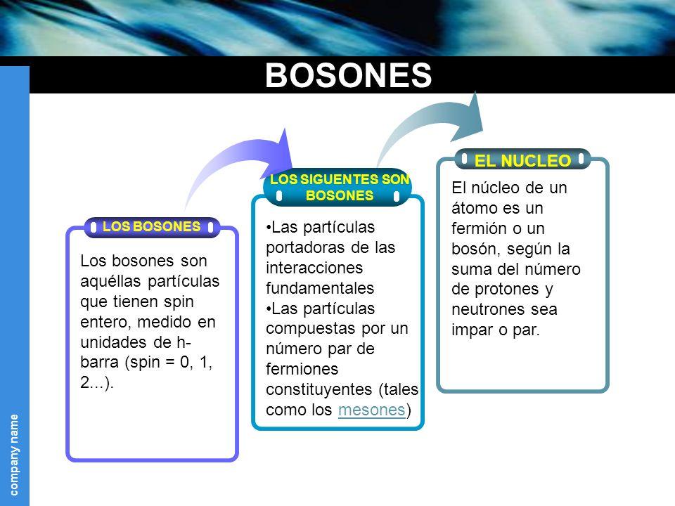 Resultado de imagen de Los bosones tienen espín entero