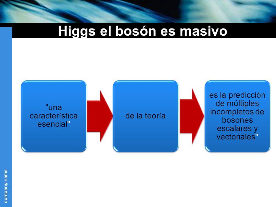 company name Higgs el bosón es masivo una característica esencial de la teoría es la predicción de múltiples incompletos de bosones escalares y vectoriales