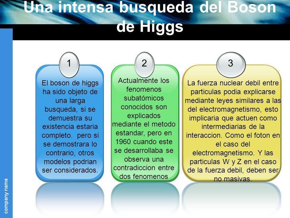 company name Una intensa busqueda del Boson de Higgs 1 El boson de higgs ha sido objeto de una larga busqueda, si se demuestra su existencia estaria completo.