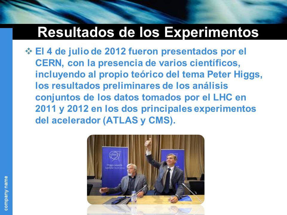 company name Resultados de los Experimentos El 4 de julio de 2012 fueron presentados por el CERN, con la presencia de varios científicos, incluyendo al propio teórico del tema Peter Higgs, los resultados preliminares de los análisis conjuntos de los datos tomados por el LHC en 2011 y 2012 en los dos principales experimentos del acelerador (ATLAS y CMS).