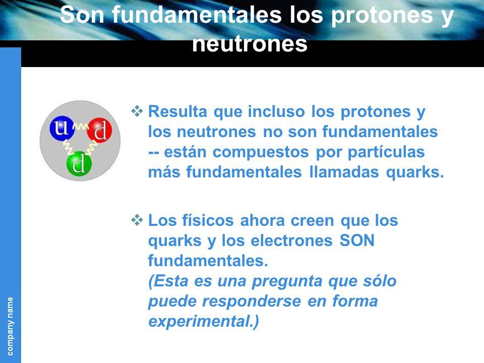 company name Resumen del modelo Standard Resumen del modelo standard B E C D A 6 tipos de quarks 6 tipos de leptones Las cuatro fuerzas fundamentales cada una con su particula mediadora No se sabe como hacer una teoria cuantica de la gravitacion.