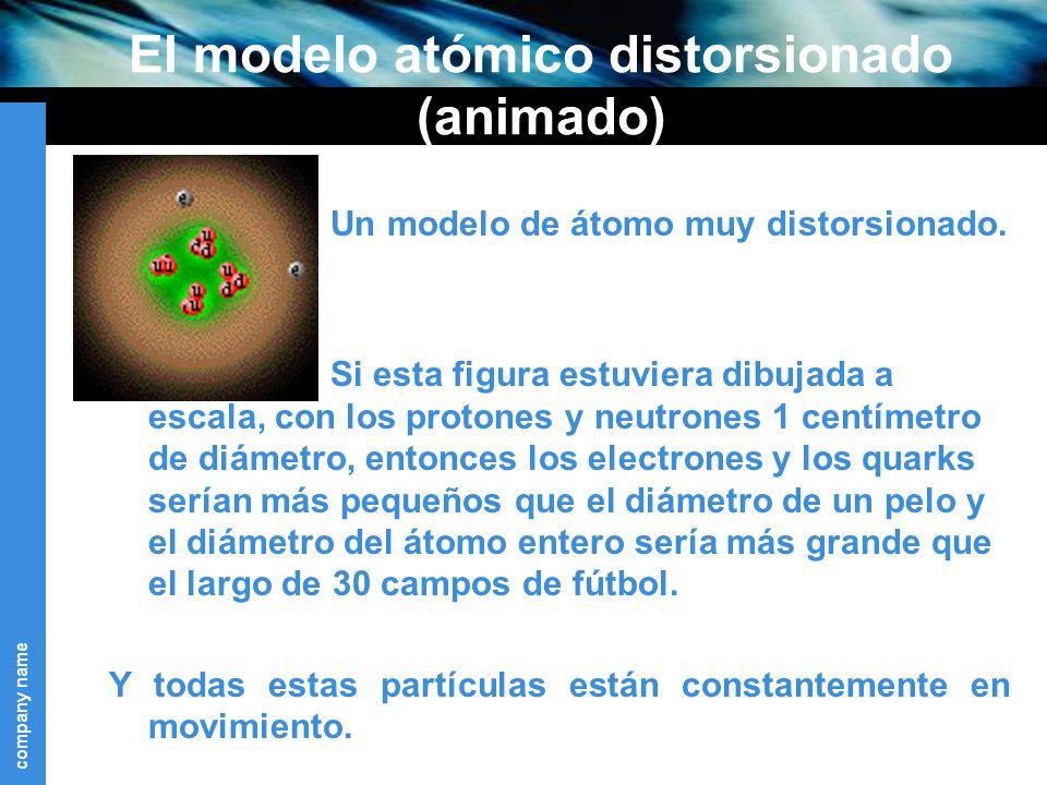 company name El modelo atómico distorsionado (animado) Un modelo de átomo muy distorsionado.