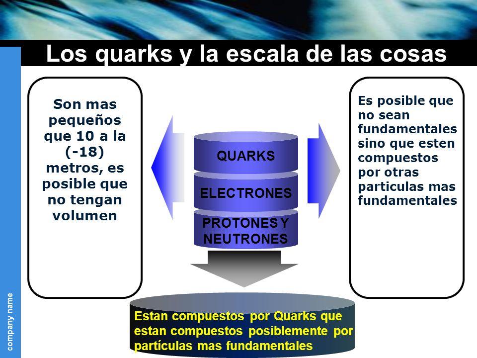 company name Los quarks y la escala de las cosas PROTONES Y NEUTRONES ELECTRONES QUARKS Son mas pequeños que 10 a la (-18) metros, es posible que no tengan volumen Es posible que no sean fundamentales sino que esten compuestos por otras particulas mas fundamentales Estan compuestos por Quarks que estan compuestos posiblemente por partículas mas fundamentales
