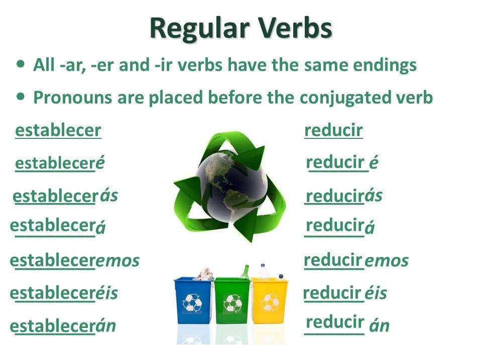 Regular Verbs All -ar, -er and -ir verbs have the same endings Pronouns are placed before the conjugated verb establecerreducir ________é ______é ________ ás______ás ________á______á ________emos______emos ________éis______éis ________án______ án establecer reducir