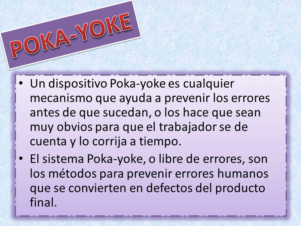 Un dispositivo Poka-yoke es cualquier mecanismo que ayuda a prevenir los errores antes de que sucedan, o los hace que sean muy obvios para que el trab