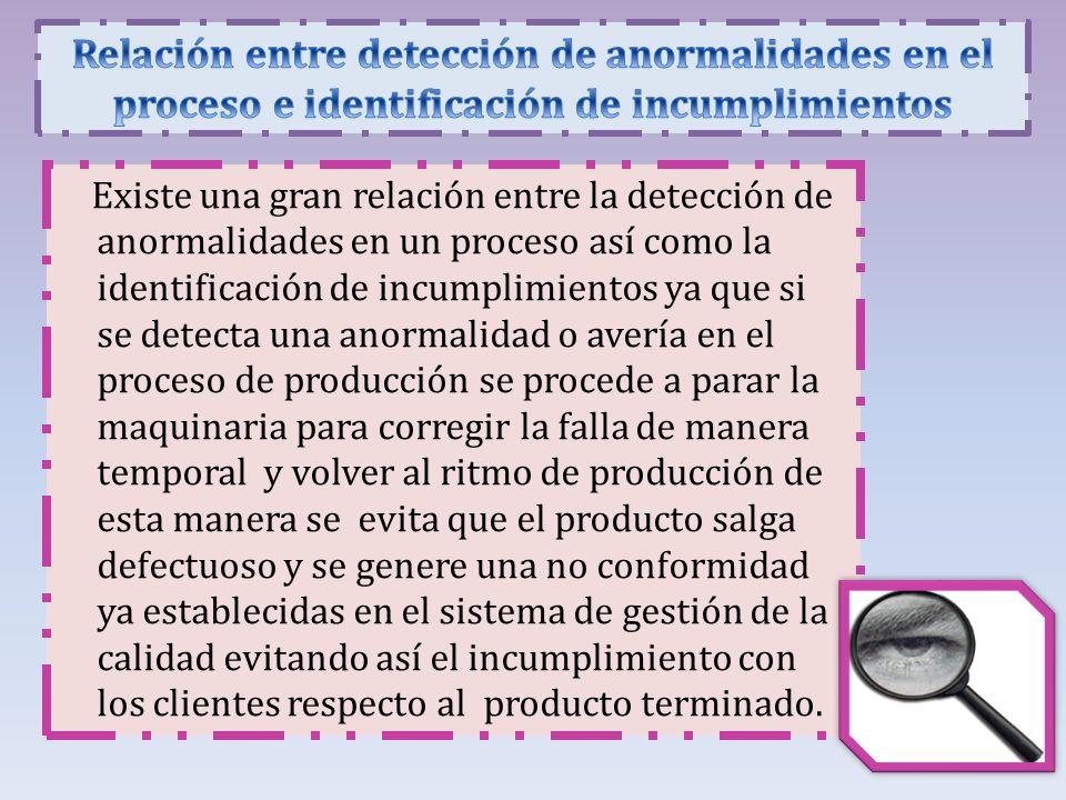 Existe una gran relación entre la detección de anormalidades en un proceso así como la identificación de incumplimientos ya que si se detecta una anor