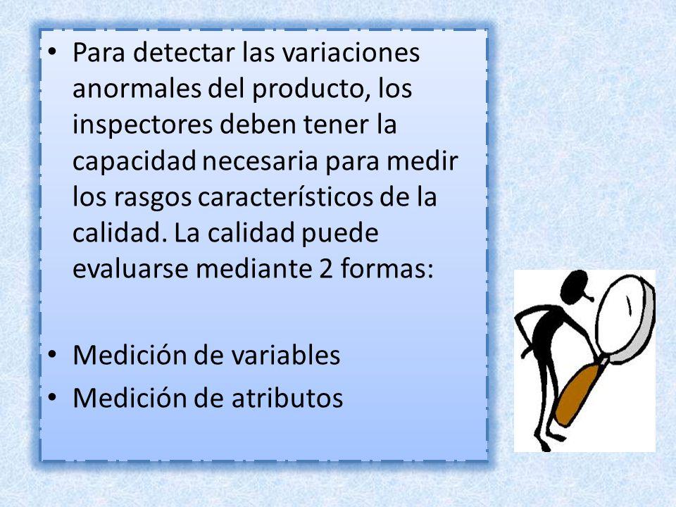 Para detectar las variaciones anormales del producto, los inspectores deben tener la capacidad necesaria para medir los rasgos característicos de la c