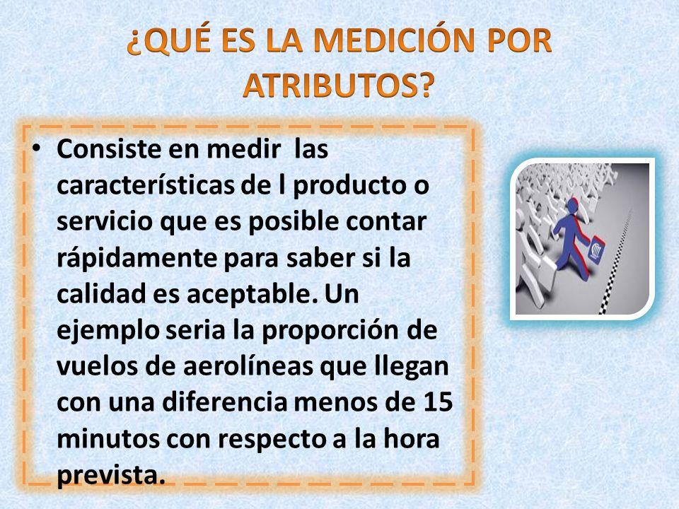 Para comprometer a la persona con el estándar es necesario que ella y su equipo de trabajo participe en la identificación de las causas y las soluciones.