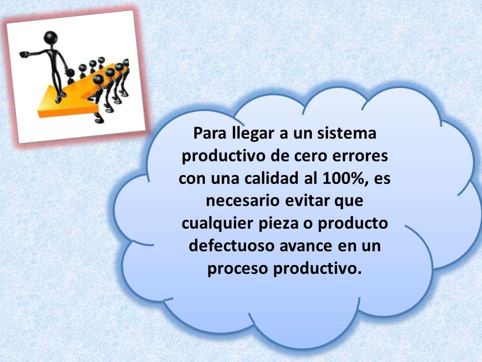 Para llegar a un sistema productivo de cero errores con una calidad al 100%, es necesario evitar que cualquier pieza o producto defectuoso avance en u
