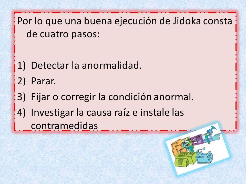 Por lo que una buena ejecución de Jidoka consta de cuatro pasos: 1)Detectar la anormalidad. 2)Parar. 3)Fijar o corregir la condición anormal. 4)Invest